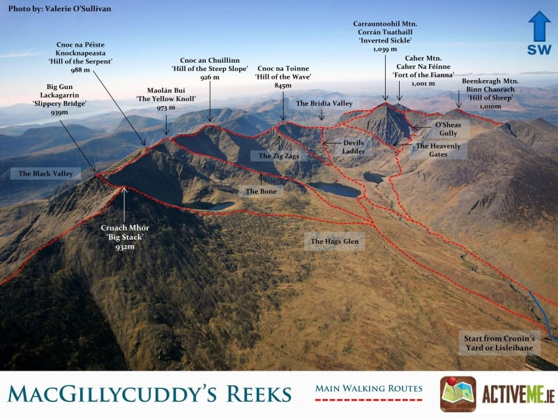 Mountains of the MacGillycuddy's Reeks, Peaks and Walking Routes, Killarney, Kerry, Ireland - Aerial Image - ActiveMe.ie and Valerie O'Sullivan