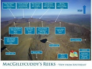 MacGillycuddy's Reeks Mountains, Names and Heights