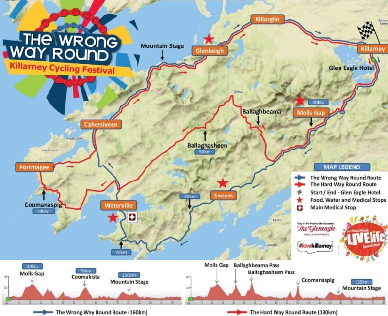 wrong-way-round-map-Killarney Cycle Festival, Kerry, Wild Atlantic Way