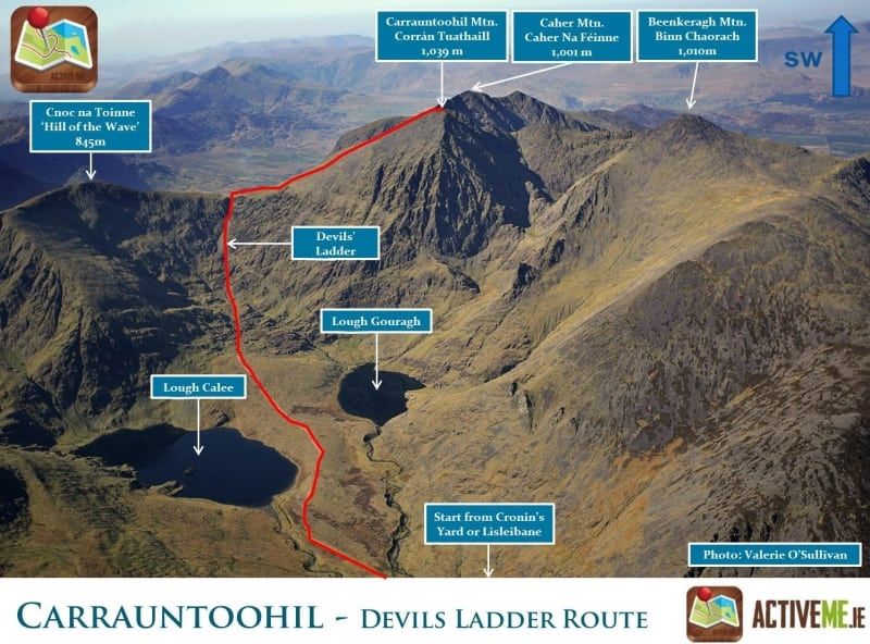 Carrauntoohil Mountain Devils Ladder Route_MacGillycuddys Reeks_Kerry_Ireland 2